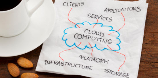 Who is who in cloud computing?