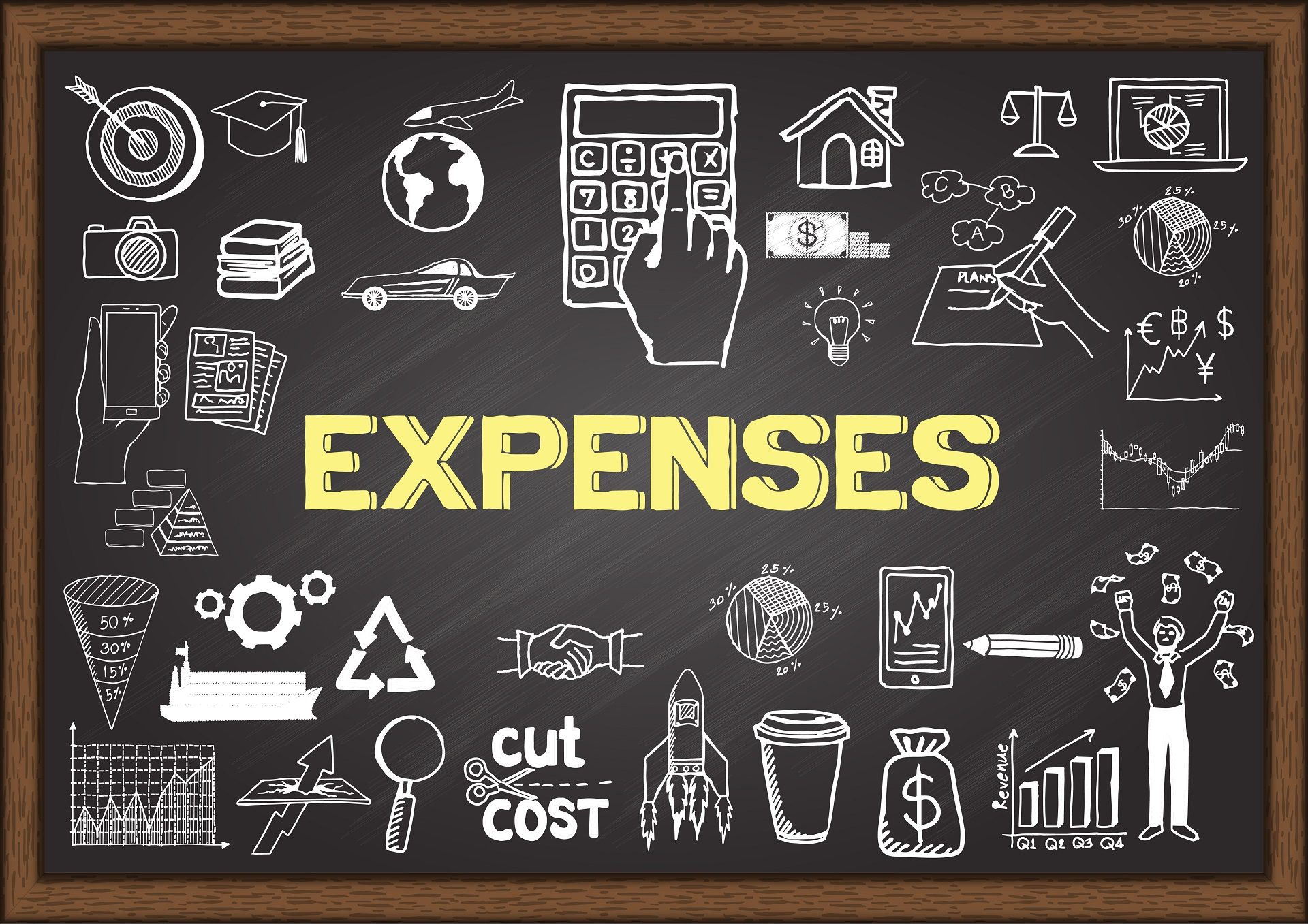 personal expenditure
