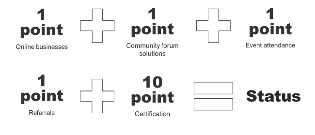 PG_points